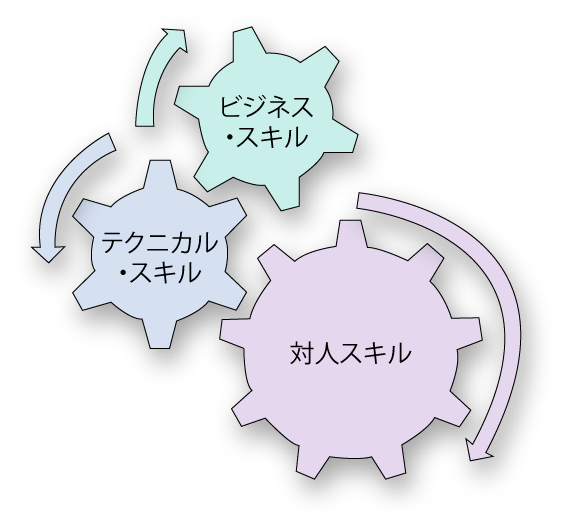 gear02.png