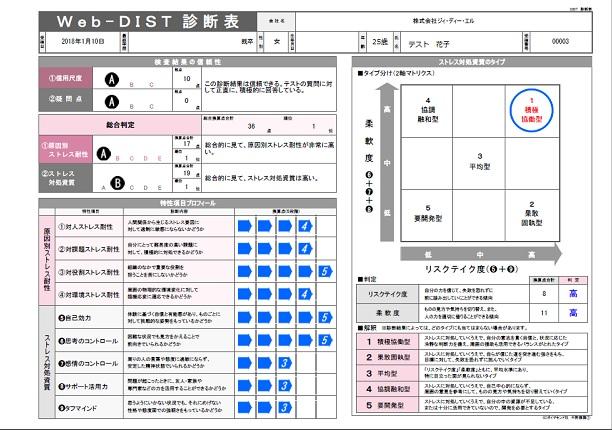 web-dist見本.png