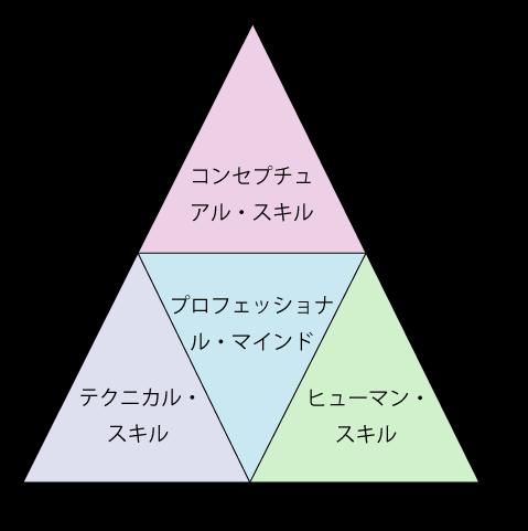 pyramid01.png